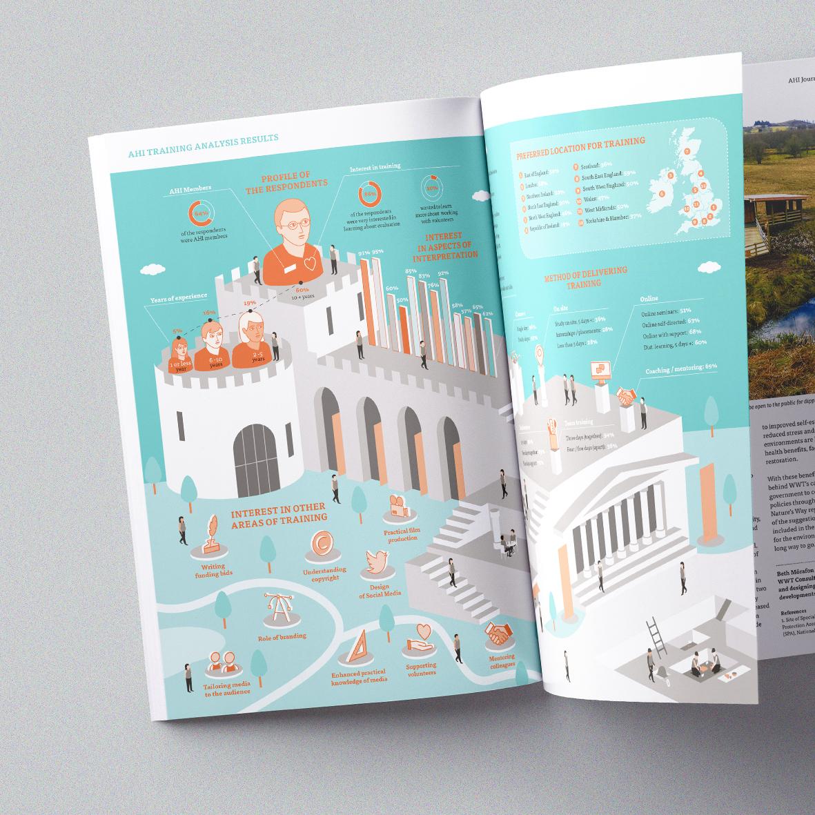 designer graphique freelance - Infographie AHI x Barker Langham